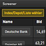 Der Aktien-Screener