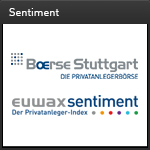 Das Euwax Sentiment Widget