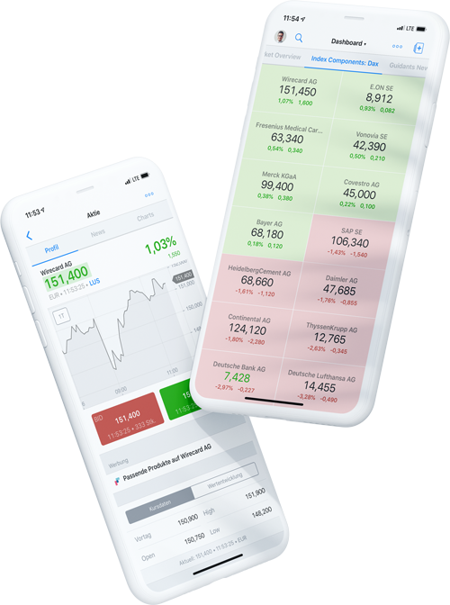 Die Guidants Trading App